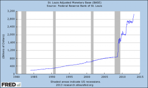 Monetary_Base