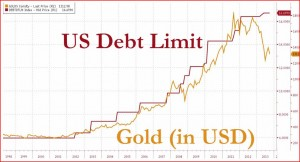US debt limit