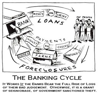 bankingcycleloans